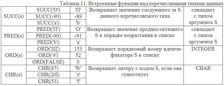 1с добавить строки в таблицу word